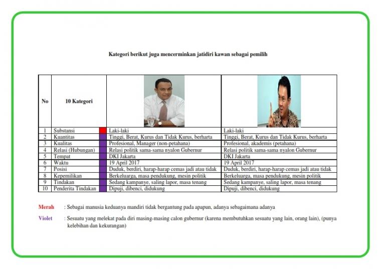 Jakarta, Kota yang Membahagiakan?