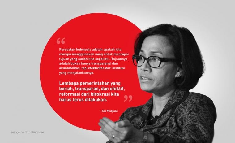 Sri Mulyani, Seorang Kartini Modern di Kancah Internasional