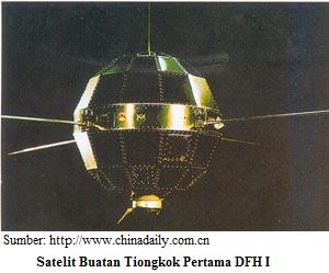 Kisah Satelit Bumi Buatan Tiongkok Pertama Dong Fang Hong I dan Qian Xuesen