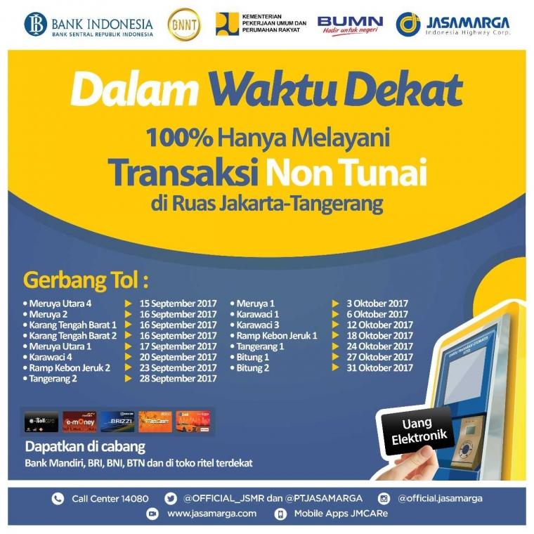 Mulai 15 September, Transaksi di Tol Jakarta-Tangerang Hanya Terima Nontunai