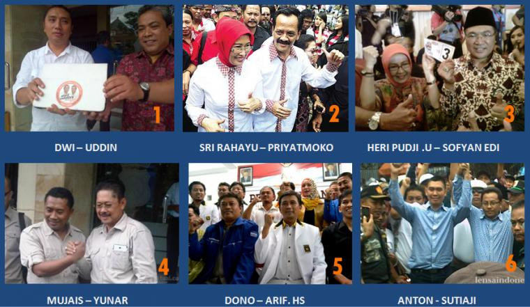 Daftar Nama Pasangan Calon Pilwali Malang 2013