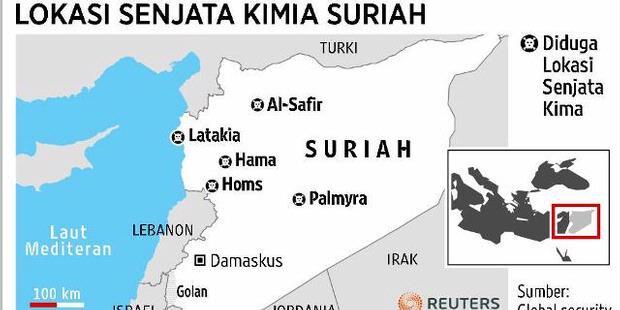Krisis Suriah, Arena Perang Dingin Baru?