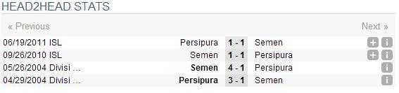 Big Match: Semen Padang vs Persipura Paling Ditunggu 2014