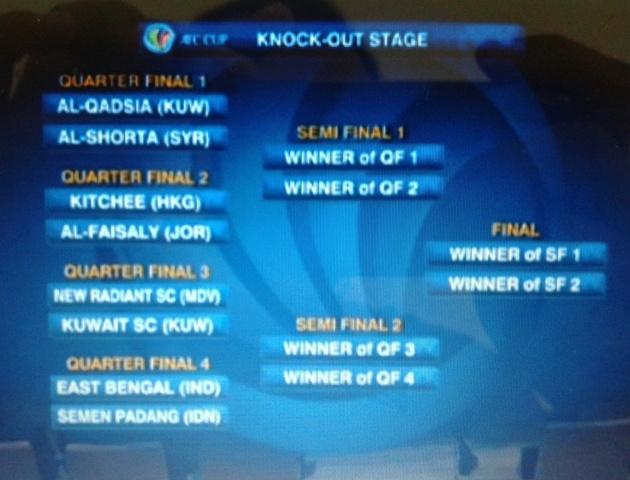Breaking News: Semen Padang Hadapi East Bengal (India) di Babak Perempat Final AFC Cup 2013