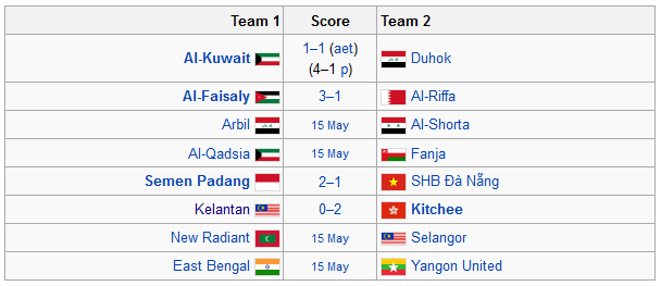 Semen Padang FC Disetting Lolos Ternyata Benar!