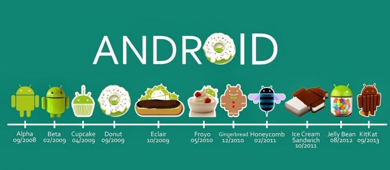 Melongok Perjalanan Manis Android
