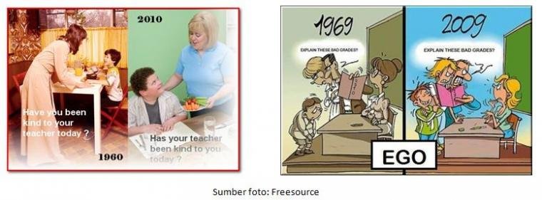 Image result for belajar jaman dulu dan sekarang