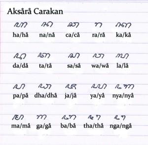 Belajar Aksara Jawa (2)