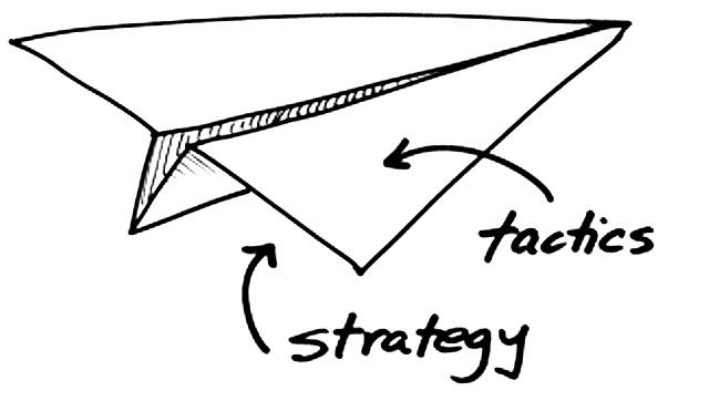 Perbedaan Antara Strategi Dengan Taktik, Serta Penerapannya Dalam Bisnis