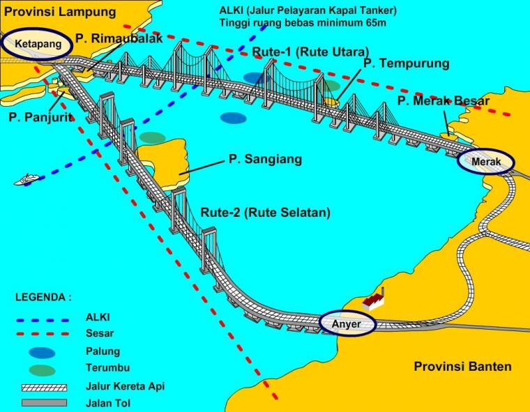 Informasi Tentang Rencana Pembangunan Jembatan Selat Sunda