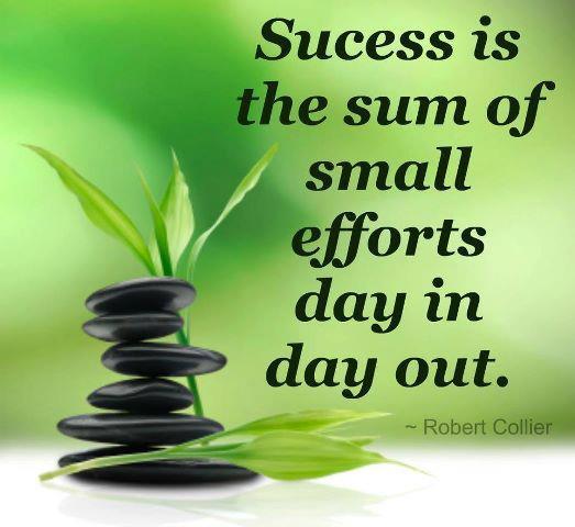 Rahasia Mempercepat Kepastian Sukses