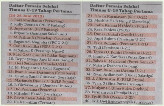 Gambaran Kerangka Timnas U-19 dalam Kacamata Coach Indra Sjafrie