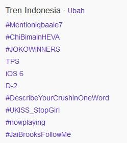 Jokowi Menang Lagi di Twitter