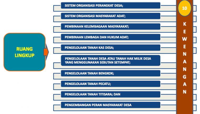 """Catatan tentang Peraturan Menteri Desa No. 5 Tahun 2015 tentang """"Dana Desa"""""""