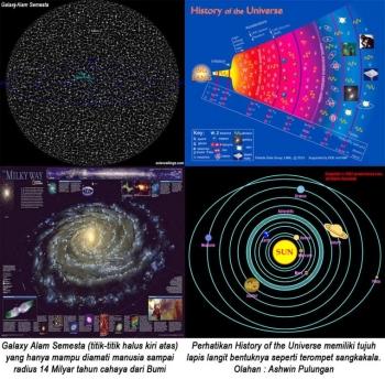 74 Gambar Alam Benda Ciptaan Tuhan Terbaik