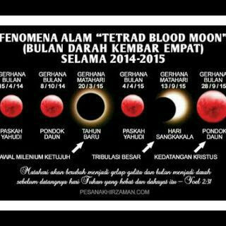 September 2015, Bulan Paling Kritis Abad 21 Bagi Umat Manusia