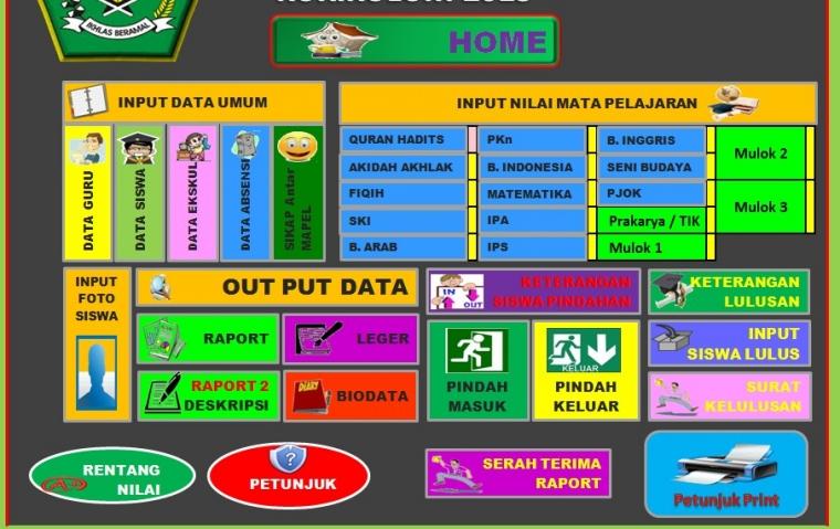 Aplikasi Raport Ktsp Dan K13 Deskripsi Otomatis Oleh Dede