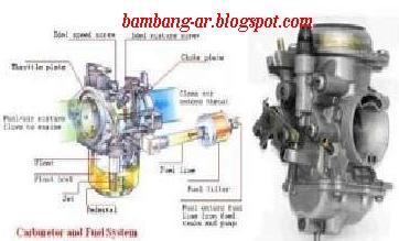 Hot Trend Cara Membuat Motor Harley Dari Korek Gas, Taman ...