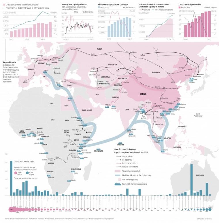 Indonesia di Tengah Kerja Sama Jalur Sutra Modern