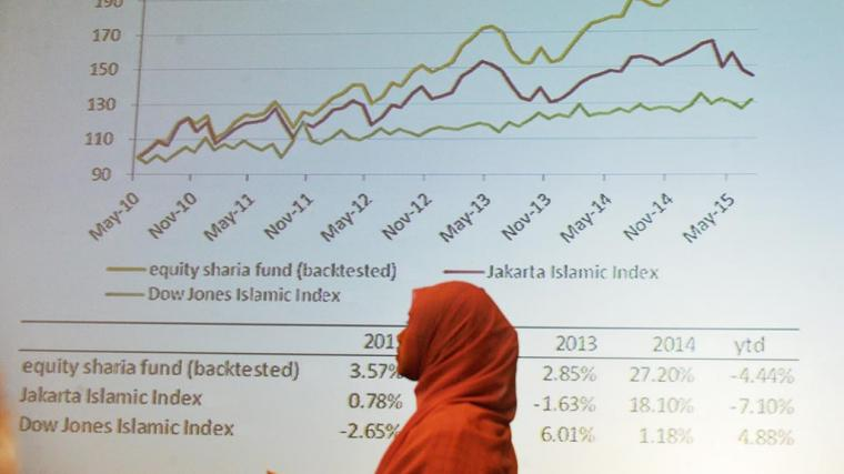 Agar Bank Syariah Tidak Setengah Matang