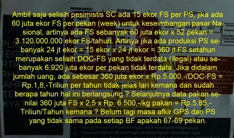 Ada Apa dengan Data Perunggasan Indonesia?