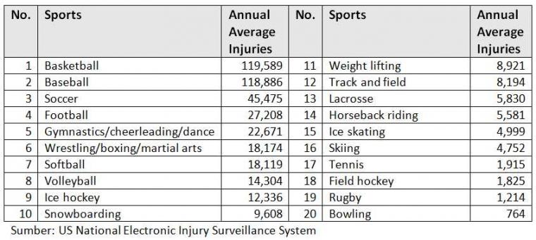 Running Injury 1