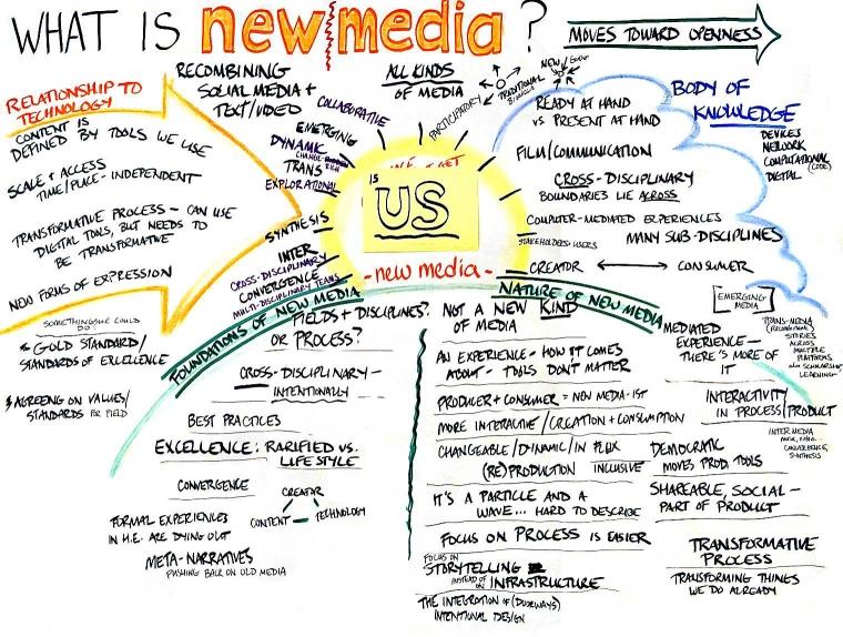 Media Baru dalam Era Digital
