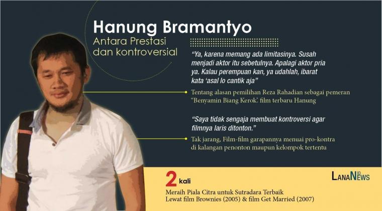 Menelaah Pernyataan Hanung Bramantyo Soal Menjadi Aktris