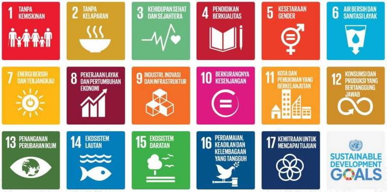Apa Itu SDGs?