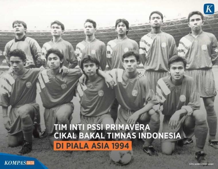 Mengenang Timnas U-19 di Piala Asia 1994 Silam