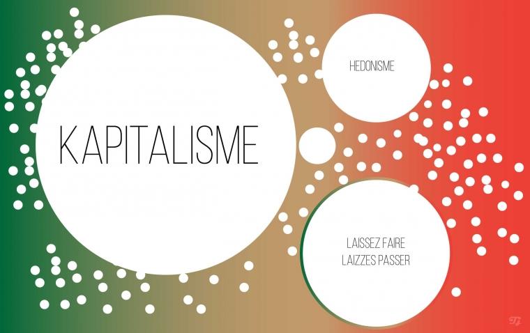 Bayang-bayang Kapitalisme