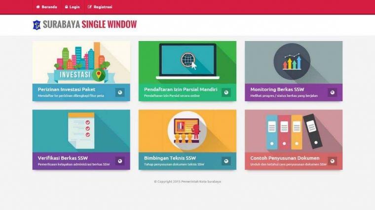 "Sudah Efektifkah ""Surabaya Single Windows"" sebagai Inovasi Pelayanan Publik di Kota Surabaya?"