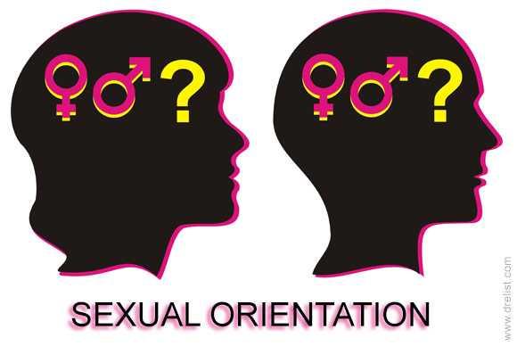 Orientasi Seksual Ada di Alam Pikiran