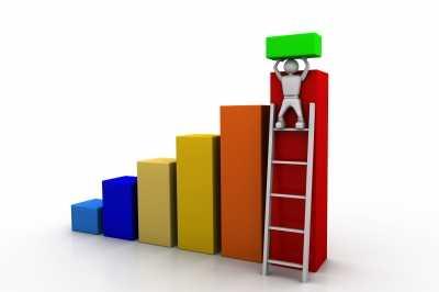 Empat Cara Memilih Manajer Investasi