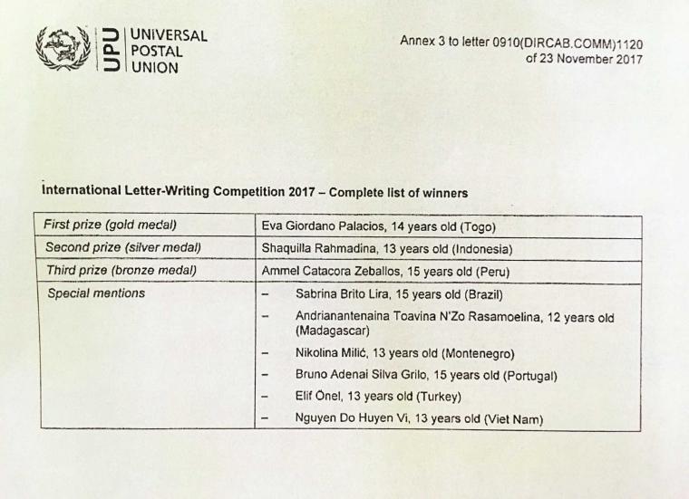 Lomba Menulis Surat Remaja, 2017 Indonesia Juara Kedua, Tahun Ini?
