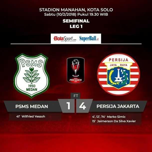 Walau PSMS Kalah Kontra Persija, PSMS Bakal Melaju ke Final Piala Presiden 2018