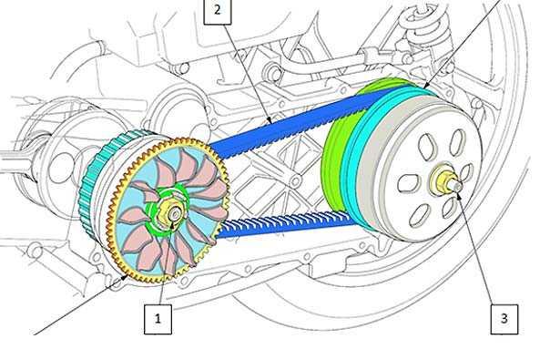 Pentingnya Segera Mengganti V-Belt Sepeda Motor