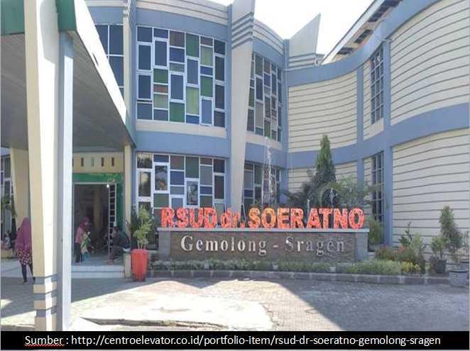 Rumah Sakit Berbasis Kecamatan