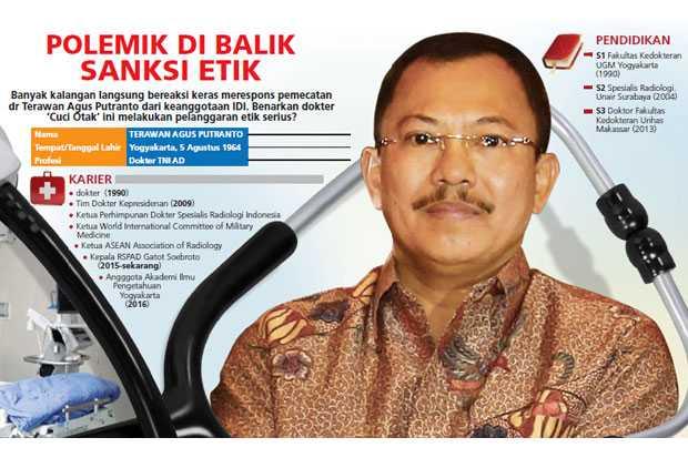 Mayjen TNI Dr. Terawan Agus Putranto Dibela Pasien