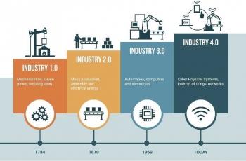 Makalah Revolusi Industri 40 Pdf Contoh Makalah
