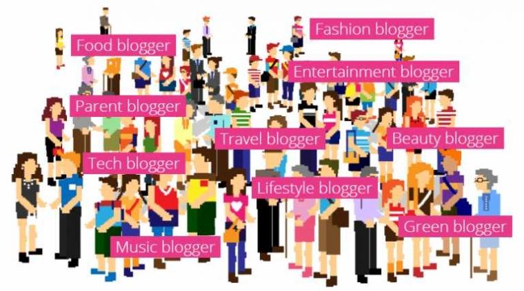 Blogger Bukan Sekadar Menulis