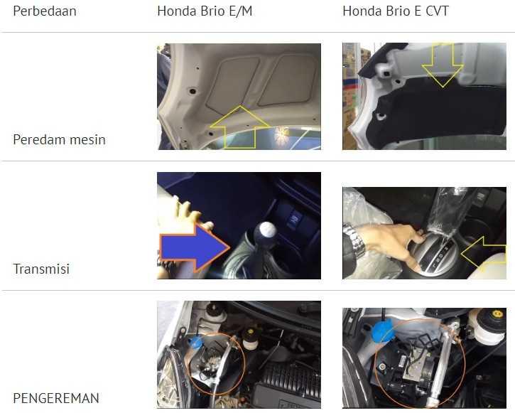 Beda 15 juta, Ini Dia Tiga Perbedaan Honda Brio E/M Vs Brio E/CVT
