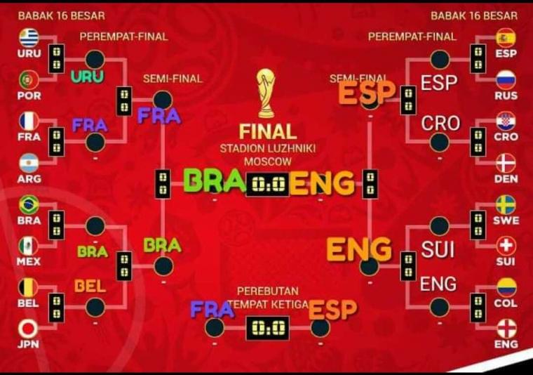 Piala Dunia, Panggung yang Disiapkan?