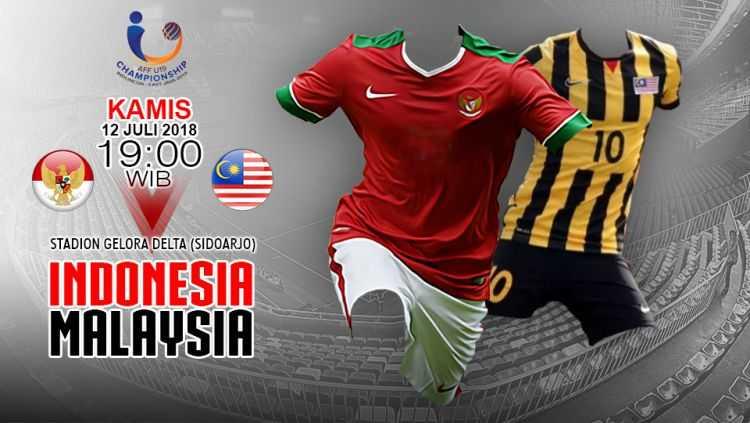 Piala AFF U-19 Ajang Pembuktian Garuda Nusantara
