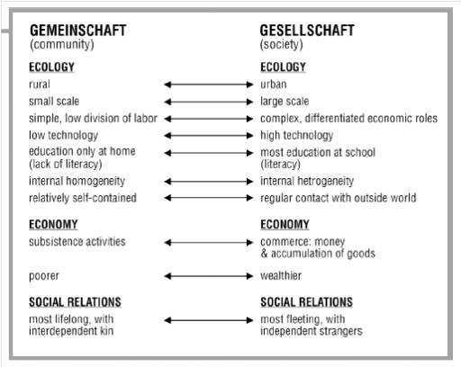 """Koperasi dan Mimpi Masa Depan, Membangun Generasi """"Genossenschaft"""" di Bumi Pertiwi"""