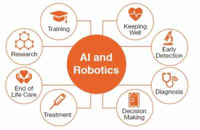 Inovasi Teknologi Kesehatan? Rangkul AI dan Mekanisme Pasar!