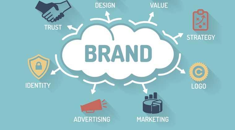"""Melihat Pengaruh """"Brand Image"""" terhadap Konsumen"""