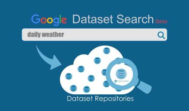 """Mendulang Data Ilmiah lewat Mesin Pencari Khusus """"Dataset Search"""""""