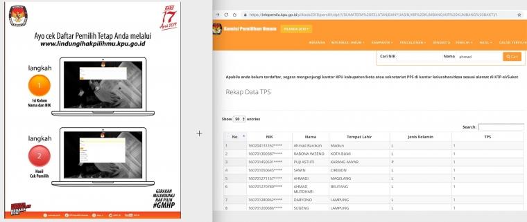 KPU, Buka Tampilan DPT per TPS dong!
