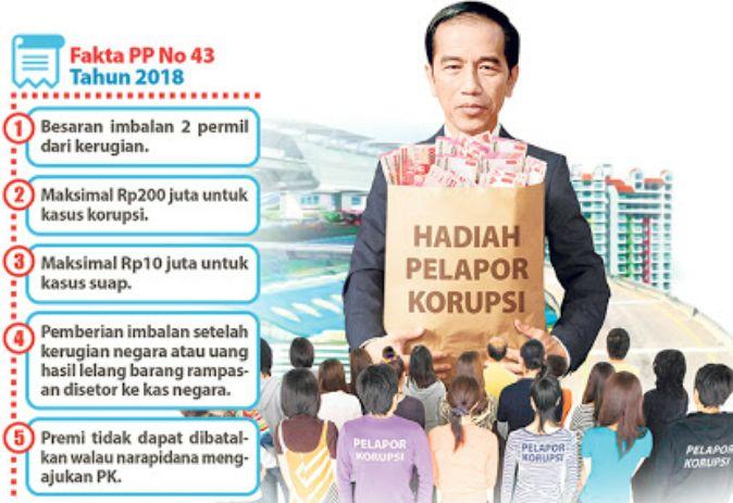 Laporkan Kasus Korupsi, Hadiah Menanti